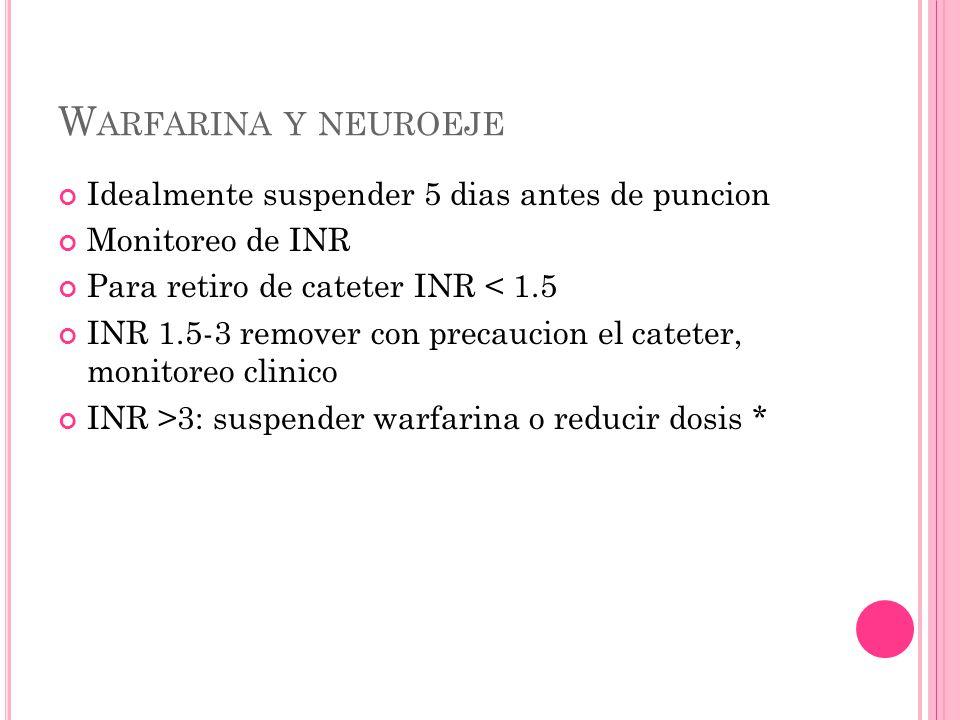 W ARFARINA Y NEUROEJE Idealmente suspender 5 dias antes de puncion Monitoreo de INR Para retiro de cateter INR < 1.5 INR 1.5-3 remover con precaucion