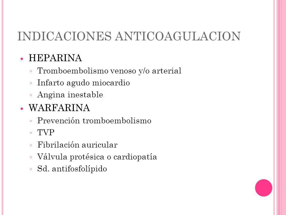 INDICACIONES ANTICOAGULACION HEPARINA Tromboembolismo venoso y/o arterial Infarto agudo miocardio Angina inestable WARFARINA Prevención tromboembolism