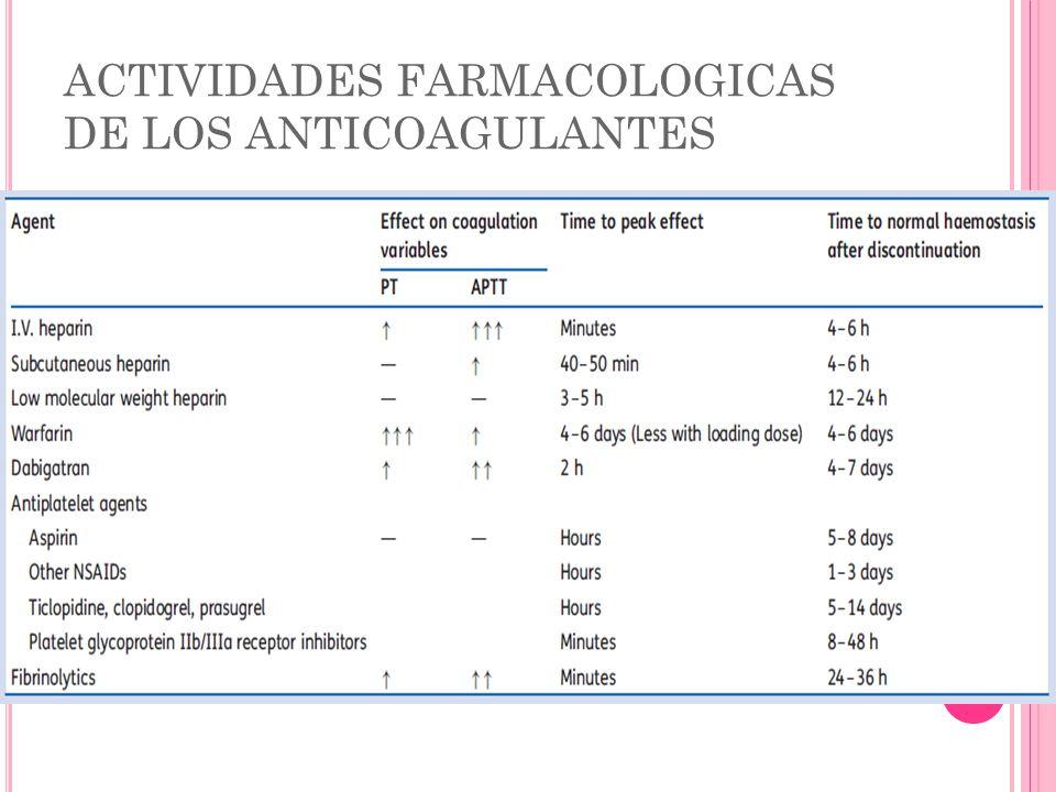 ACTIVIDADES FARMACOLOGICAS DE LOS ANTICOAGULANTES