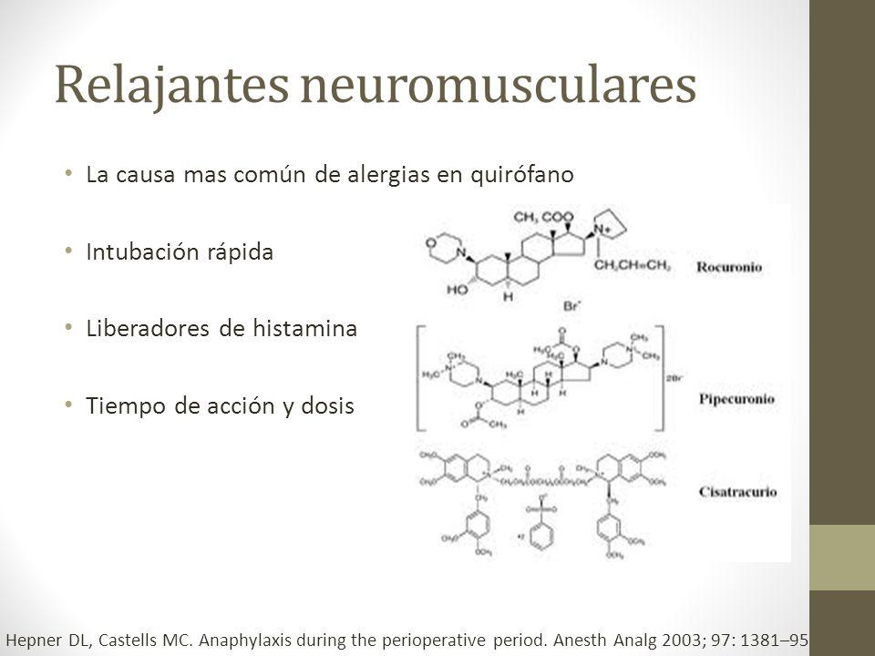 Relajantes neuromusculares La causa mas común de alergias en quirófano Intubación rápida Liberadores de histamina Tiempo de acción y dosis Hepner DL,