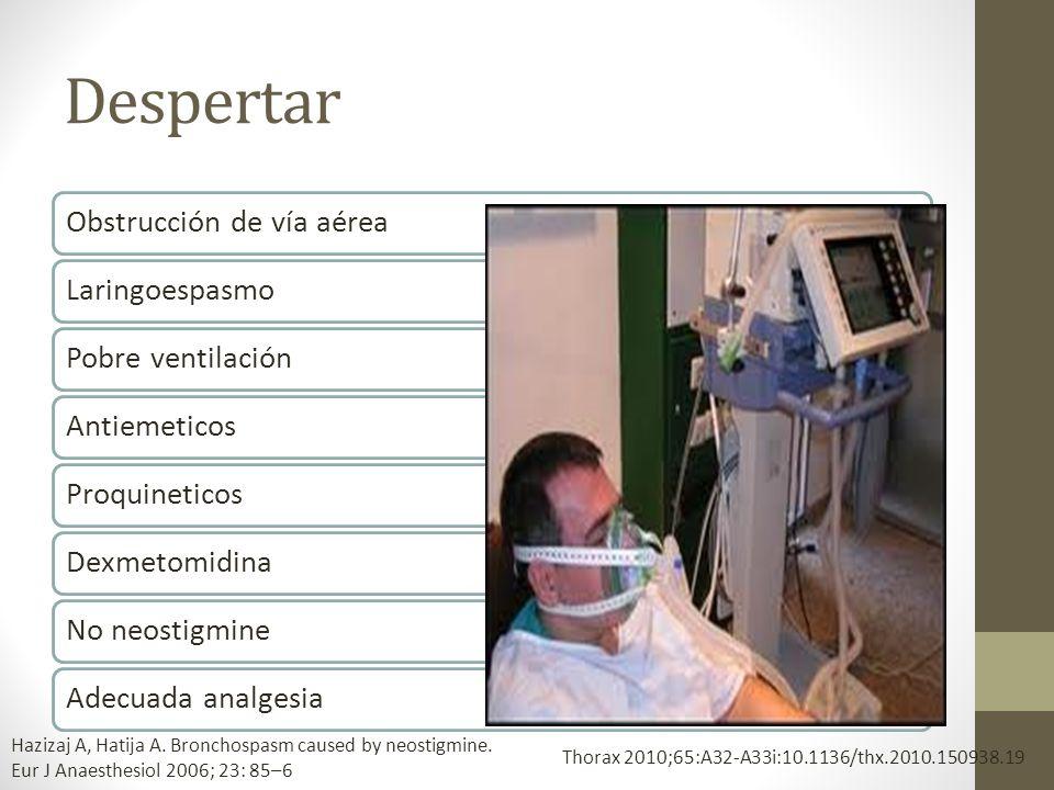 Despertar Obstrucción de vía aéreaLaringoespasmoPobre ventilaciónAntiemeticosProquineticosDexmetomidinaNo neostigmineAdecuada analgesia Thorax 2010;65