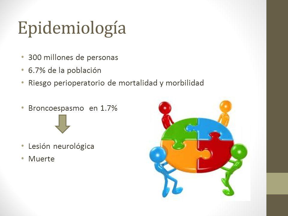 Epidemiología 300 millones de personas 6.7% de la población Riesgo perioperatorio de mortalidad y morbilidad Broncoespasmo en 1.7% Lesión neurológica