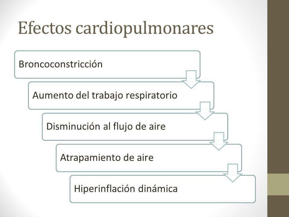 Efectos cardiopulmonares BroncoconstricciónAumento del trabajo respiratorioDisminución al flujo de aireAtrapamiento de aireHiperinflación dinámica