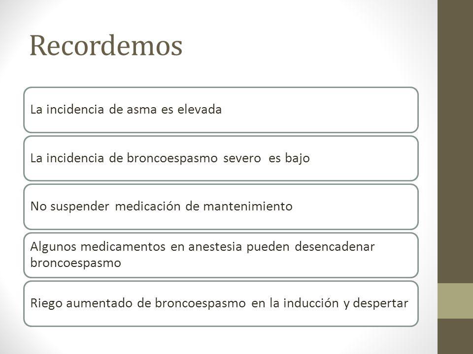 Recordemos La incidencia de asma es elevadaLa incidencia de broncoespasmo severo es bajoNo suspender medicación de mantenimiento Algunos medicamentos