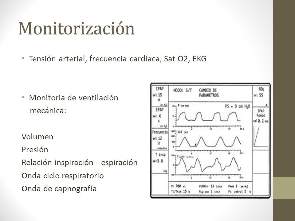 Monitorización Tensión arterial, frecuencia cardiaca, Sat O2, EKG Monitoria de ventilación mecánica: Volumen Presión Relación inspiración - espiración