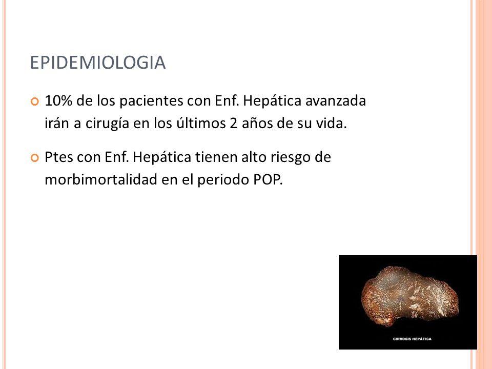 DISFUNCION HEPÁTICA (CAUSAS) Infecciones virales crónicas (Hepatitis B y C) Alcoholismo NAFLD (Hígado graso no alcohólico)/NASH (Esteatohepatitis no alcohólica) Enfermedades autoinmunes Drogas Toxinas Enfermedades de la vía biliar O´Glasser: Perioperative Management of the Patient With Liver Disease; e-medicine Oct 2011
