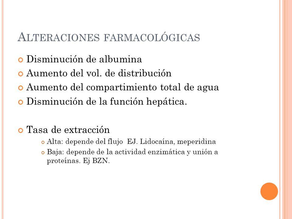 A LTERACIONES FARMACOLÓGICAS Disminución de albumina Aumento del vol. de distribución Aumento del compartimiento total de agua Disminución de la funci