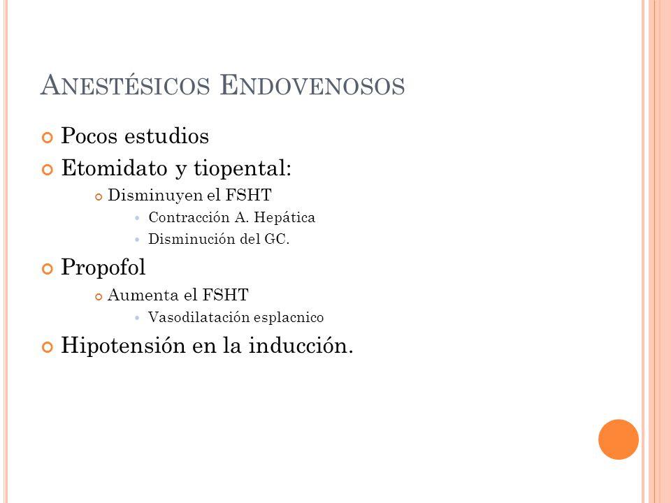 A NESTÉSICOS E NDOVENOSOS Pocos estudios Etomidato y tiopental: Disminuyen el FSHT Contracción A. Hepática Disminución del GC. Propofol Aumenta el FSH