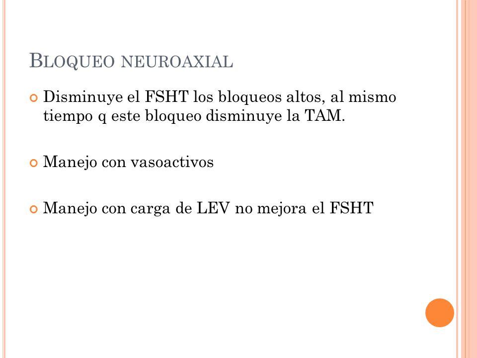 B LOQUEO NEUROAXIAL Disminuye el FSHT los bloqueos altos, al mismo tiempo q este bloqueo disminuye la TAM. Manejo con vasoactivos Manejo con carga de
