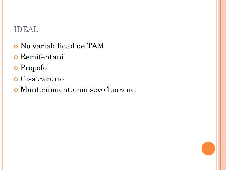 IDEAL No variabilidad de TAM Remifentanil Propofol Cisatracurio Mantenimiento con sevofluarane.