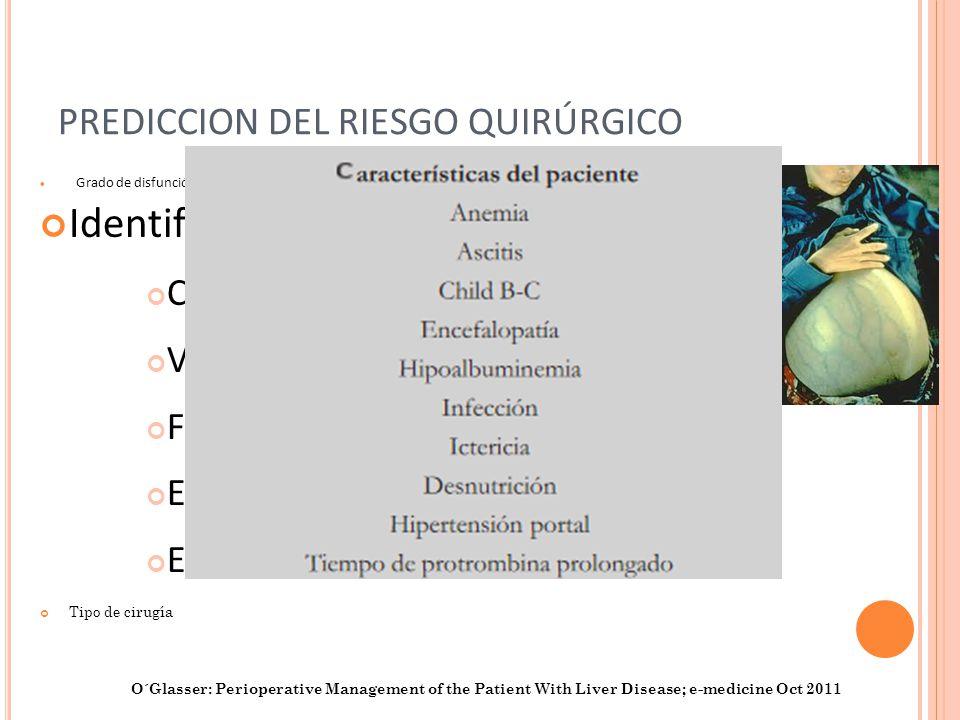 MANEJO PREQUIRURGICO Paciente Asintomático HC y EF.