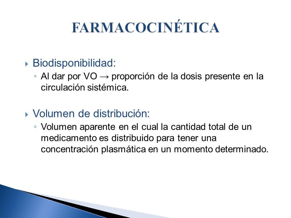 Biodisponibilidad: Al dar por VO proporción de la dosis presente en la circulación sistémica. Volumen de distribución: Volumen aparente en el cual la