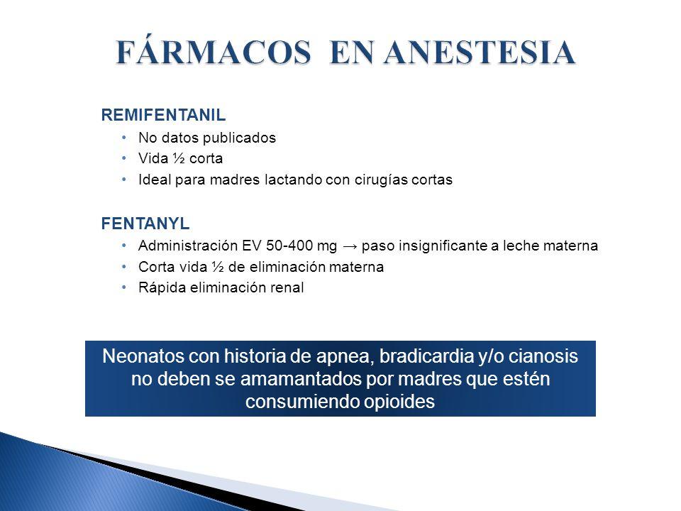 REMIFENTANIL No datos publicados Vida ½ corta Ideal para madres lactando con cirugías cortas FENTANYL Administración EV 50-400 mg paso insignificante