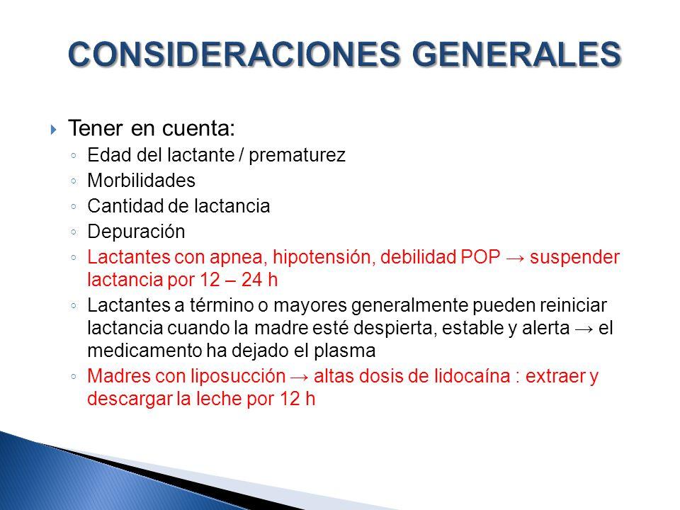 Tener en cuenta: Edad del lactante / prematurez Morbilidades Cantidad de lactancia Depuración Lactantes con apnea, hipotensión, debilidad POP suspende