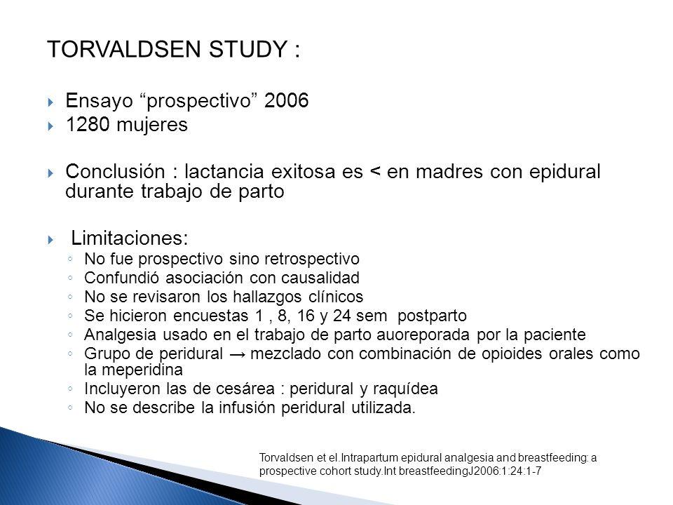 TORVALDSEN STUDY : Ensayo prospectivo 2006 1280 mujeres Conclusión : lactancia exitosa es < en madres con epidural durante trabajo de parto Limitacion