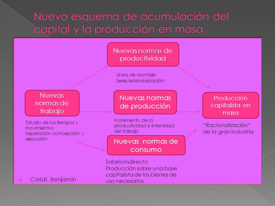 Coriat, Benjamin normas Nuevas normas de productividad Nuevas normas de producción Nuevas normas de consumo Producción capitalista en masa Nuevas norm
