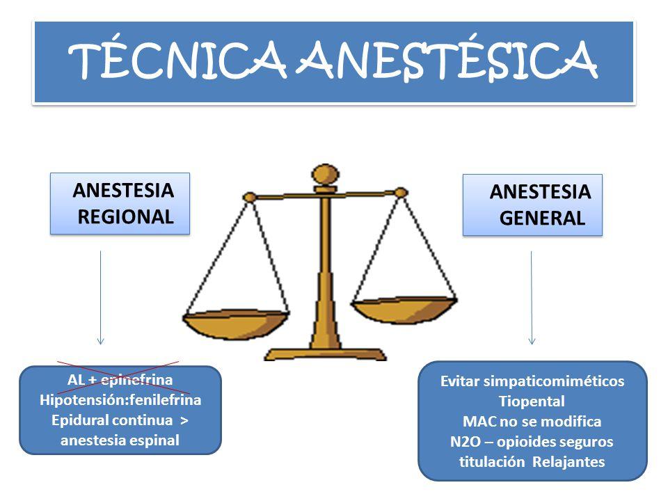 TÉCNICA ANESTÉSICA ANESTESIA REGIONAL ANESTESIA REGIONAL ANESTESIA GENERAL ANESTESIA GENERAL AL + epinefrina Hipotensión:fenilefrina Epidural continua