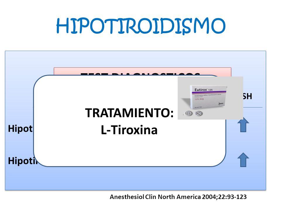HIPOTIROIDISMO TEST DIAGNOSTICOS Hipotiroidismo Hipotiroidismo subclínico N N TRATAMIENTO: L-Tiroxina Anesthesiol Clin North America 2004;22:93-123
