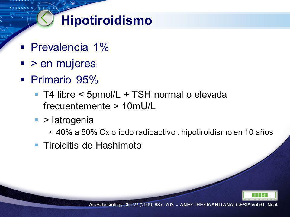 LOGO Hipotiroidismo Prevalencia 1% > en mujeres Primario 95% T4 libre 10mU/L > Iatrogenia 40% a 50% Cx o iodo radioactivo : hipotiroidismo en 10 años