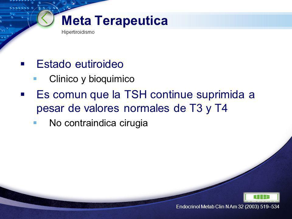 LOGO Meta Terapeutica Estado eutiroideo Clinico y bioquimico Es comun que la TSH continue suprimida a pesar de valores normales de T3 y T4 No contrain