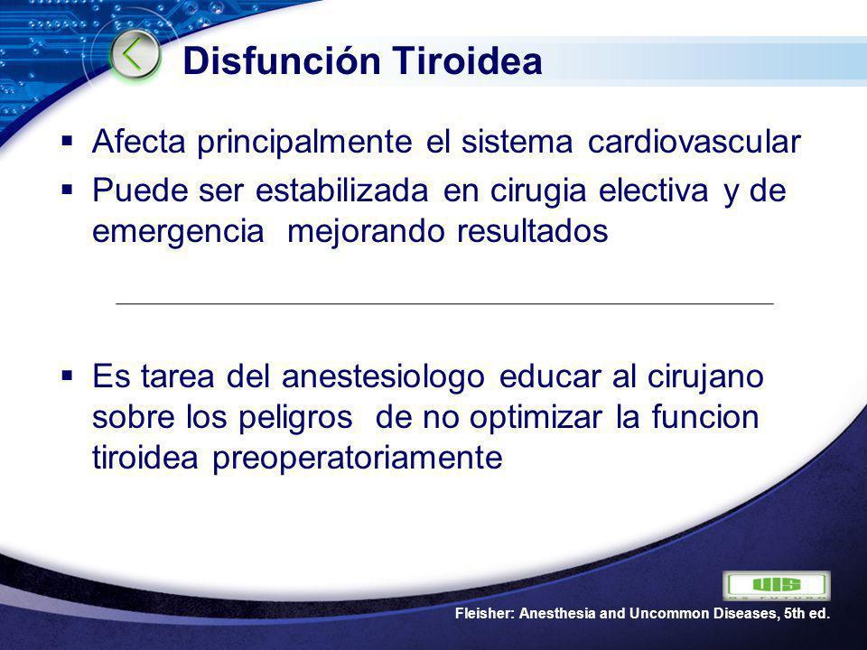 LOGO Disfunción Tiroidea Afecta principalmente el sistema cardiovascular Puede ser estabilizada en cirugia electiva y de emergencia mejorando resultad