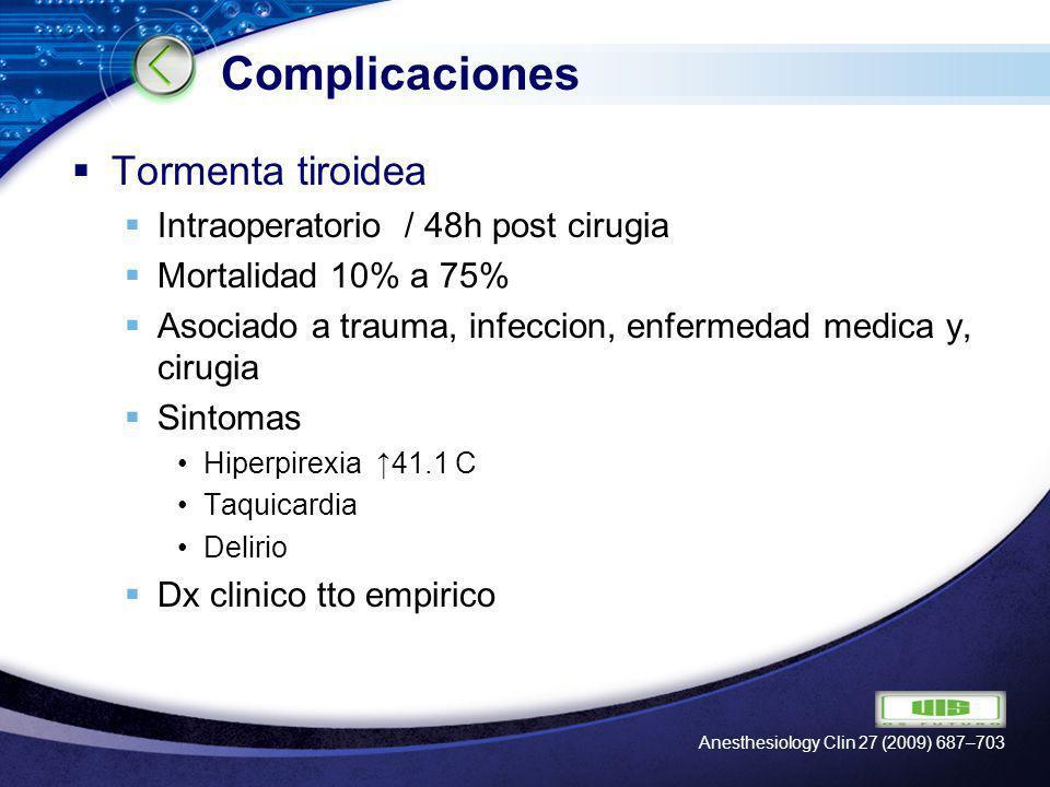 LOGO Complicaciones Tormenta tiroidea Intraoperatorio / 48h post cirugia Mortalidad 10% a 75% Asociado a trauma, infeccion, enfermedad medica y, cirug