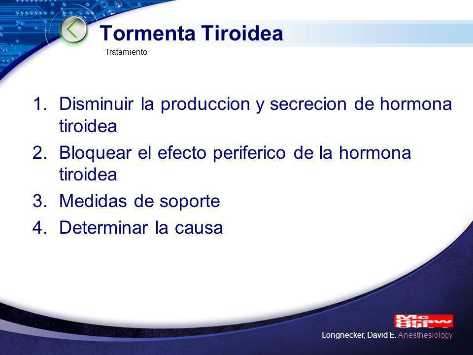 LOGO Tormenta Tiroidea 1.Disminuir la produccion y secrecion de hormona tiroidea 2.Bloquear el efecto periferico de la hormona tiroidea 3.Medidas de s