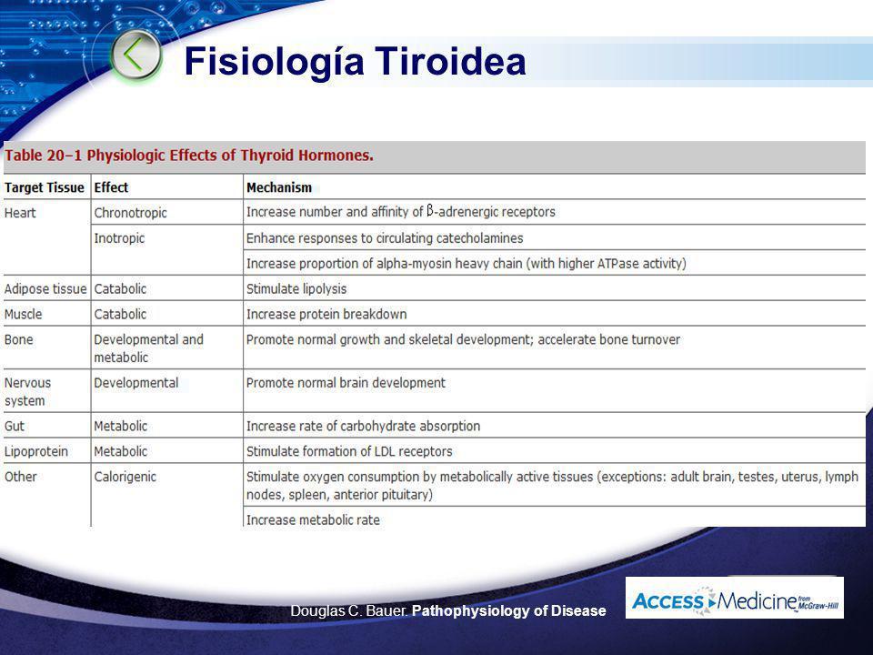 LOGO Fisiología Tiroidea Douglas C. Bauer. Pathophysiology of Disease