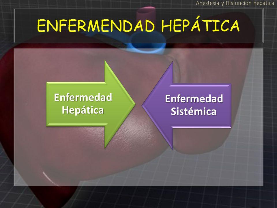 ENFERMENDAD HEPÁTICA Anestesia y Disfunción hepática Enfermedad Hepática Enfermedad Sistémica
