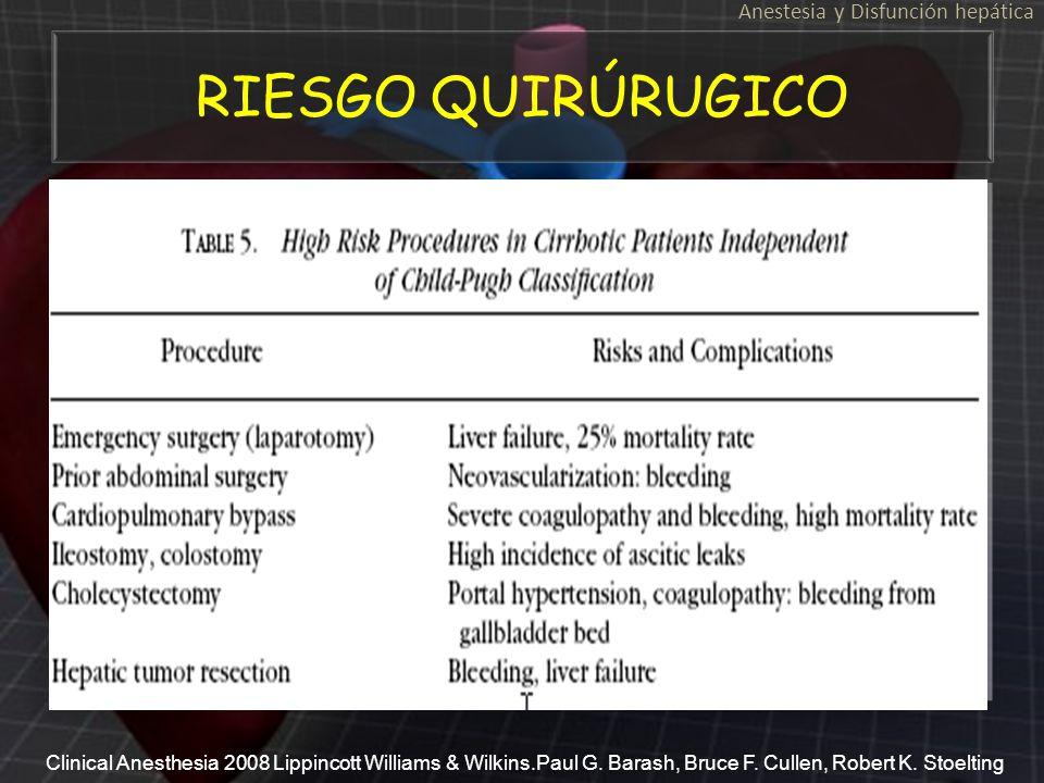 RIESGO QUIRÚRUGICO A A Anestesia y Disfunción hepática Clinical Anesthesia 2008 Lippincott Williams & Wilkins.Paul G. Barash, Bruce F. Cullen, Robert