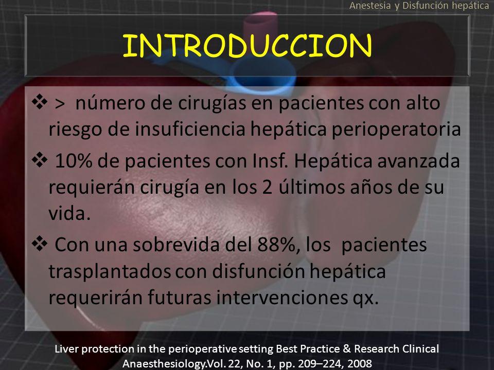 INTRODUCCION > número de cirugías en pacientes con alto riesgo de insuficiencia hepática perioperatoria 10% de pacientes con Insf. Hepática avanzada r