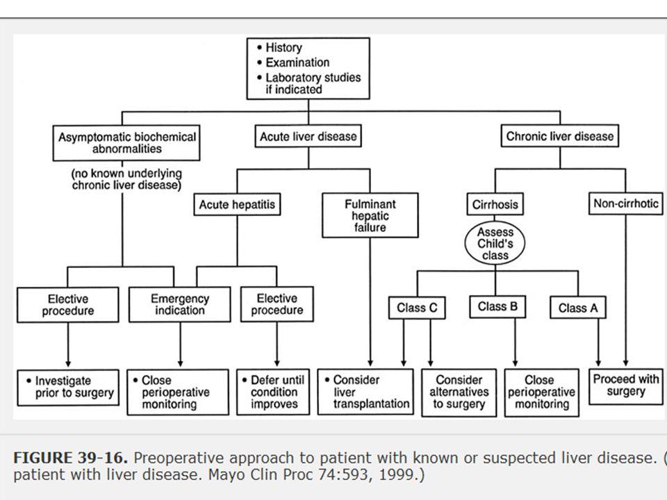 PRUEBAS SANGUÍNEAS Evaluación de la función hepática de síntesis. ALBUMINA Valor predicitivo en supervivencia Valor predicitivo en supervivencia Alter