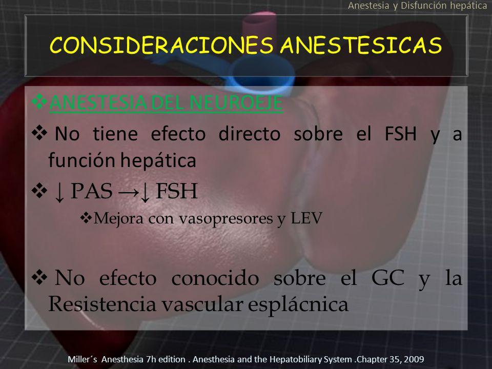 CONSIDERACIONES ANESTESICAS ANESTESIA DEL NEUROEJE No tiene efecto directo sobre el FSH y a función hepática PAS FSH Mejora con vasopresores y LEV No