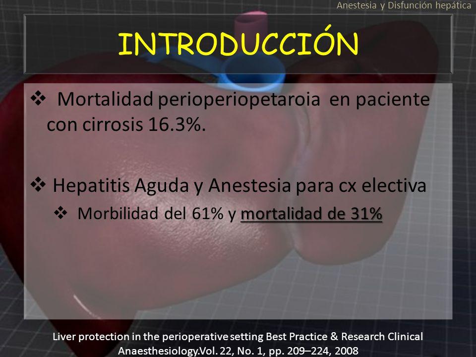 INTRODUCCIÓN Mortalidad perioperiopetaroia en paciente con cirrosis 16.3%. Hepatitis Aguda y Anestesia para cx electiva mortalidad de 31% Morbilidad d