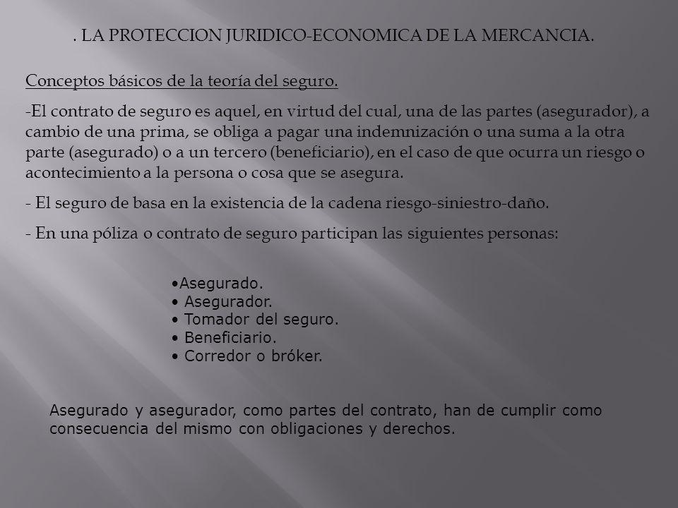 . LA PROTECCION JURIDICO-ECONOMICA DE LA MERCANCIA. Conceptos básicos de la teoría del seguro. -El contrato de seguro es aquel, en virtud del cual, un
