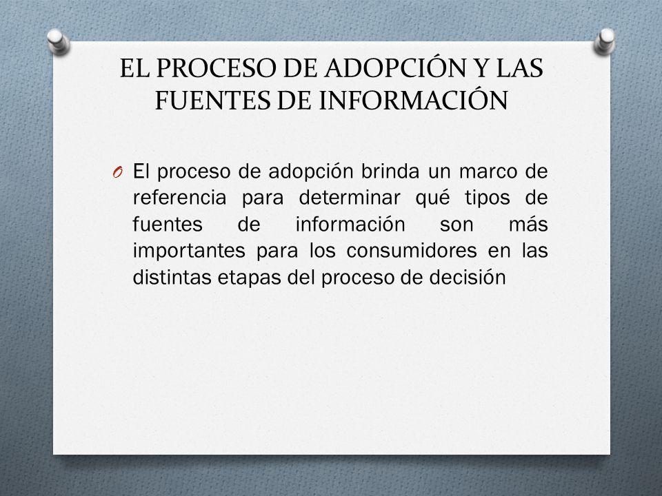 EL PROCESO DE ADOPCIÓN Y LAS FUENTES DE INFORMACIÓN O El proceso de adopción brinda un marco de referencia para determinar qué tipos de fuentes de inf