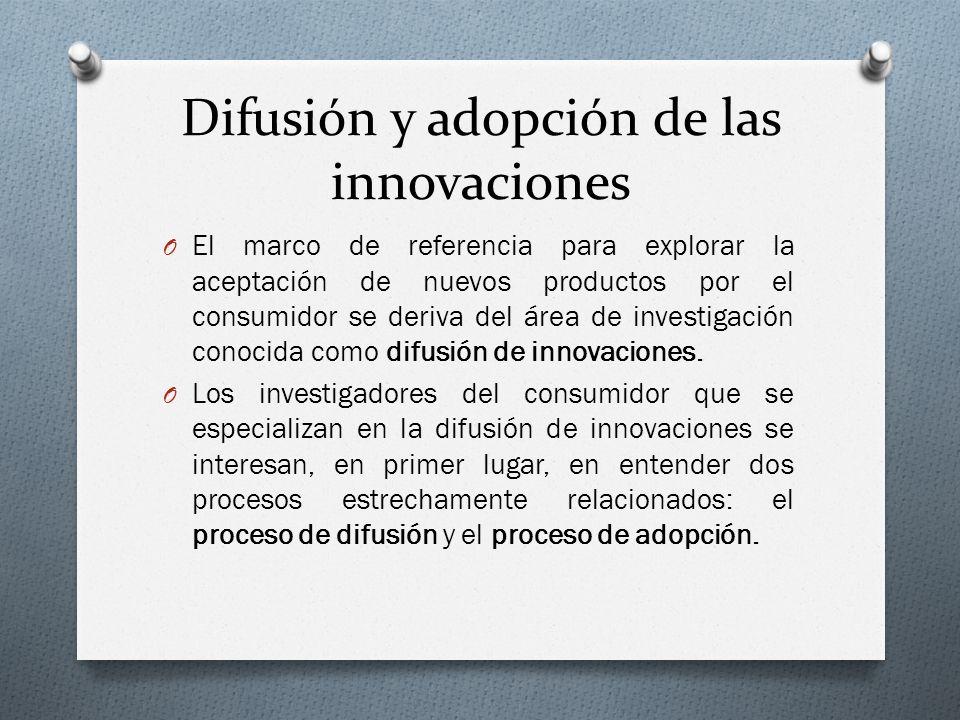Difusión y adopción de las innovaciones O El marco de referencia para explorar la aceptación de nuevos productos por el consumidor se deriva del área