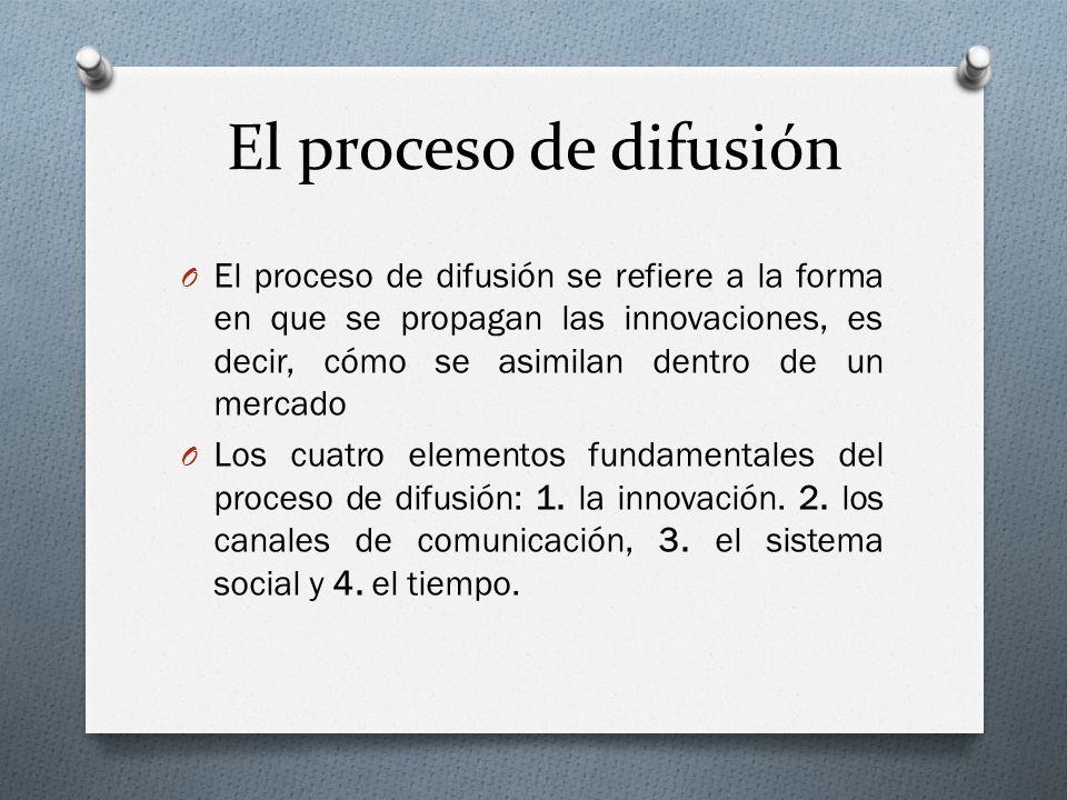 El proceso de difusión O El proceso de difusión se refiere a la forma en que se propagan las innovaciones, es decir, cómo se asimilan dentro de un mer