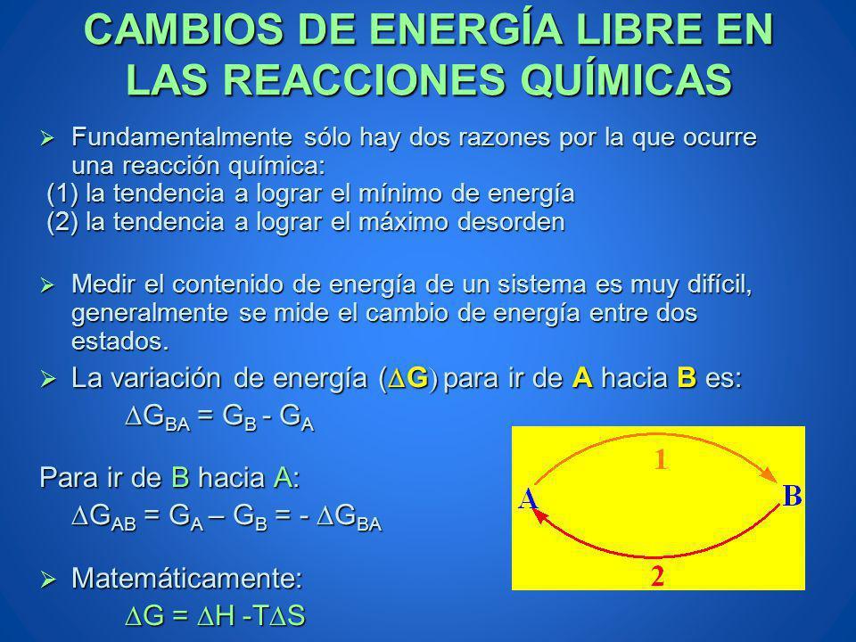 CAMBIOS DE ENERGÍA LIBRE EN LAS REACCIONES QUÍMICAS Fundamentalmente sólo hay dos razones por la que ocurre una reacción química: Fundamentalmente sól