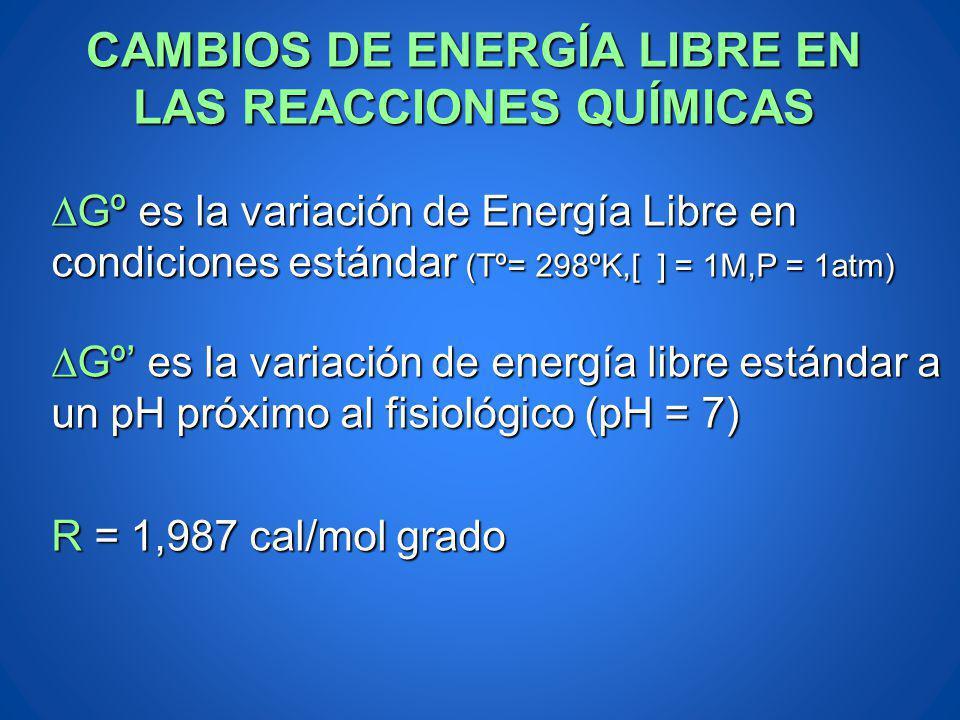 Gº es la variación de Energía Libre en condiciones estándar (Tº= 298ºK,[ ] = 1M,P = 1atm) Gº es la variación de Energía Libre en condiciones estándar