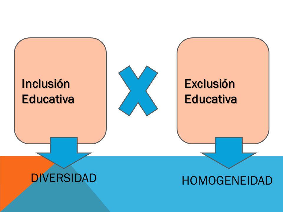 InclusiónEducativaExclusiónEducativa DIVERSIDAD HOMOGENEIDAD