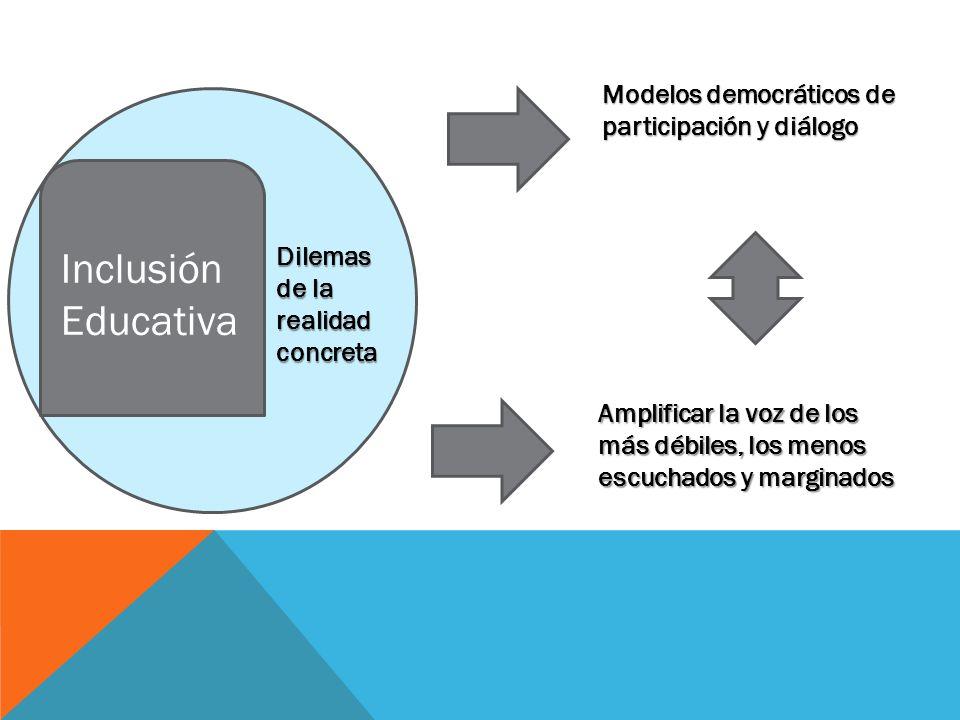 Inclusión Educativa Dilemas de la realidad concreta Modelos democráticos de participación y diálogo Amplificar la voz de los más débiles, los menos escuchados y marginados