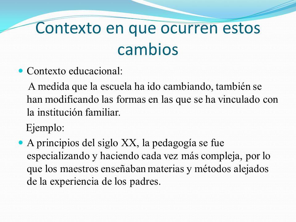 Contexto en que ocurren estos cambios Contexto educacional: A medida que la escuela ha ido cambiando, también se han modificando las formas en las que