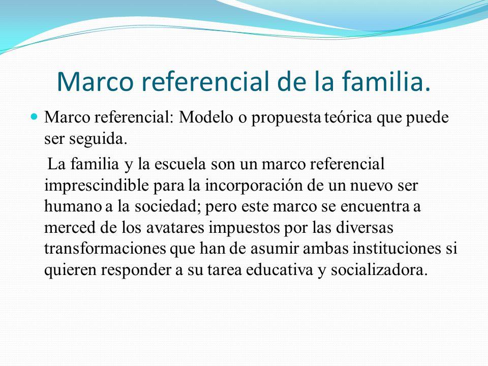 Marco referencial de la familia. Marco referencial: Modelo o propuesta teórica que puede ser seguida. La familia y la escuela son un marco referencial