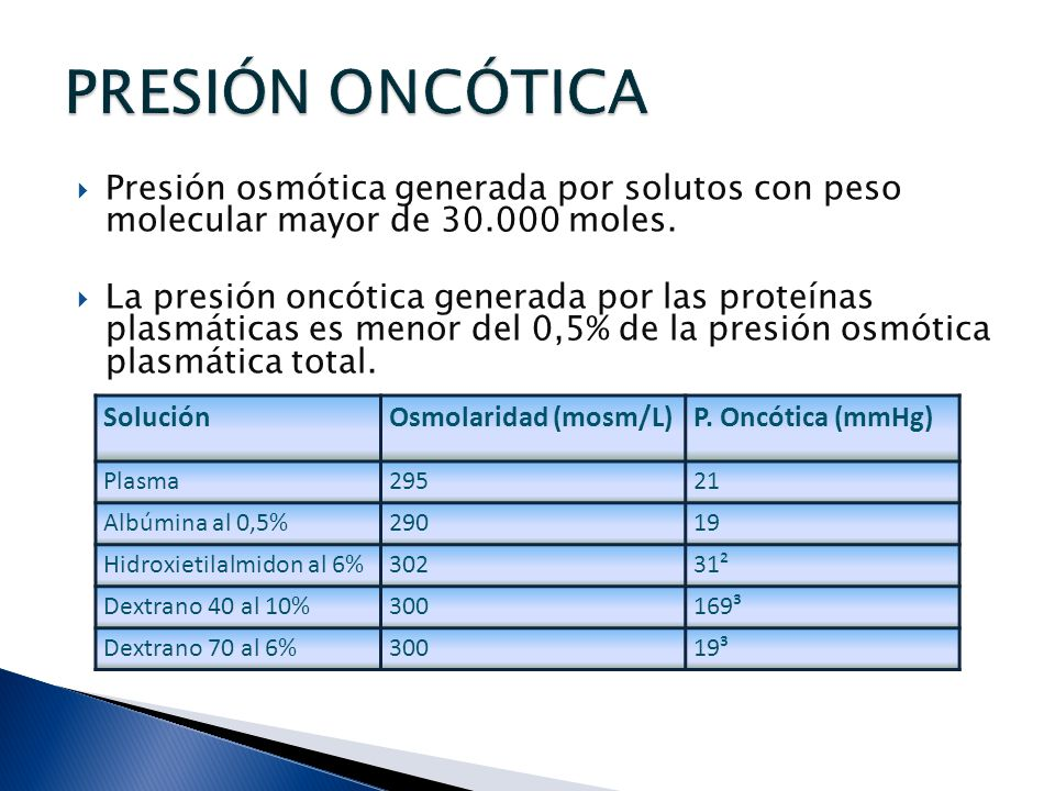 Presión osmótica generada por solutos con peso molecular mayor de 30.000 moles. La presión oncótica generada por las proteínas plasmáticas es menor de