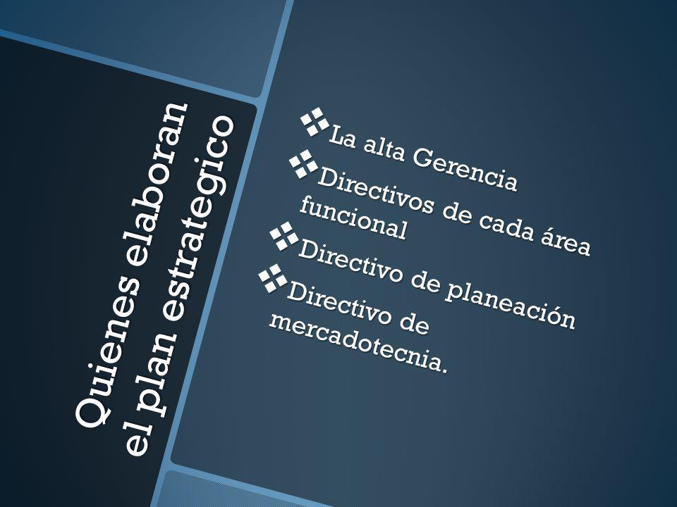 Quienes elaboran el plan estrategico La alta Gerencia La alta Gerencia Directivos de cada área funcional Directivos de cada área funcional Directivo d