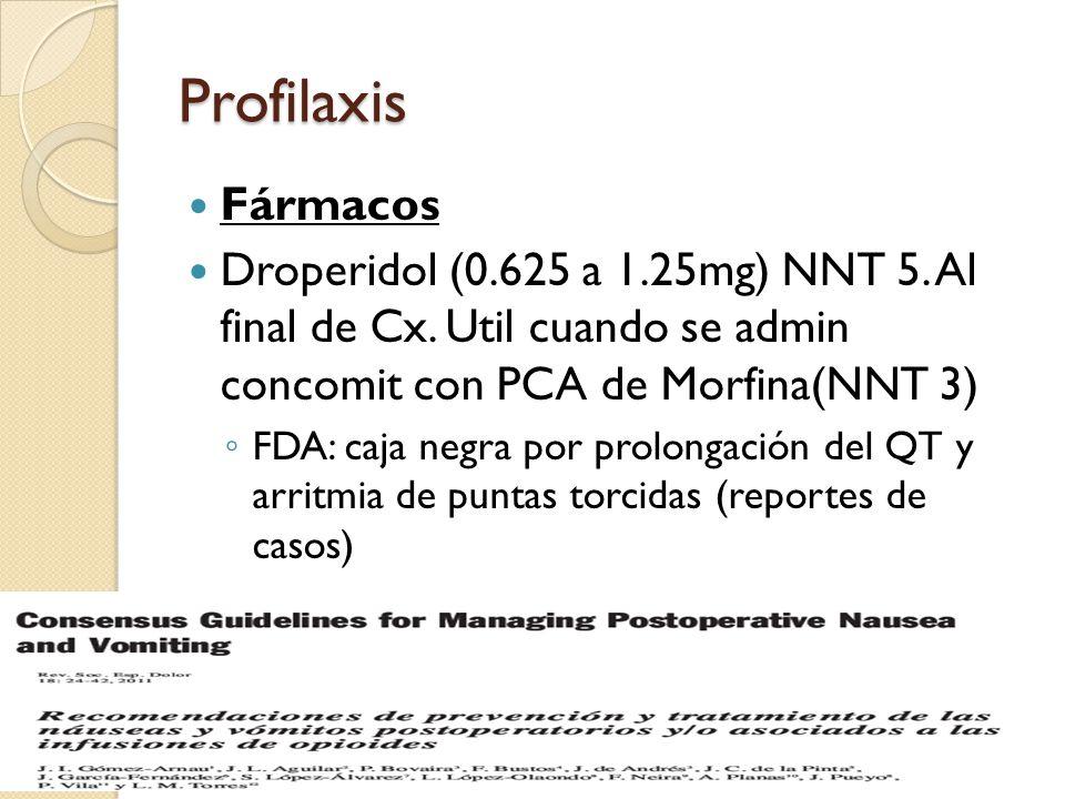 Profilaxis Fármacos Droperidol (0.625 a 1.25mg) NNT 5. Al final de Cx. Util cuando se admin concomit con PCA de Morfina(NNT 3) FDA: caja negra por pro