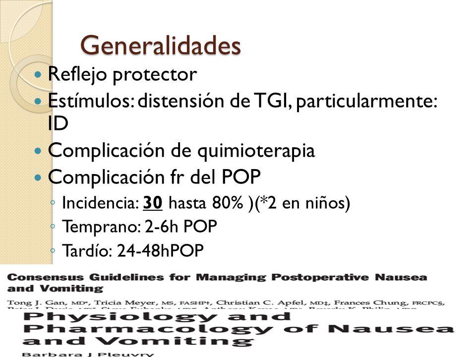 Generalidades Reflejo protector Estímulos: distensión de TGI, particularmente: ID Complicación de quimioterapia Complicación fr del POP Incidencia: 30