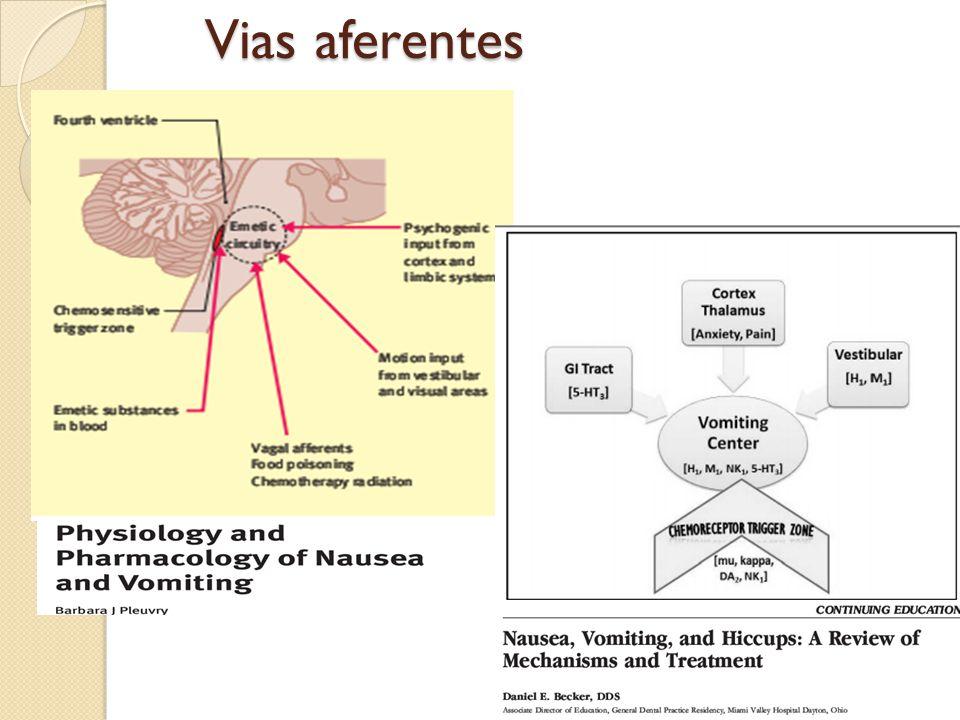 Mecanismo y neurotransmisión Mecanismo Daño de mucosa GI: liberación de 5HT3 Sust P (receptor neuroquinérgico NK1) Receptores en área postrema: 5HT3, D2, opiodes Núcleo solitario y vestibular: Muscarínicos e Histaminérgicos Receptores canabinoides CB1