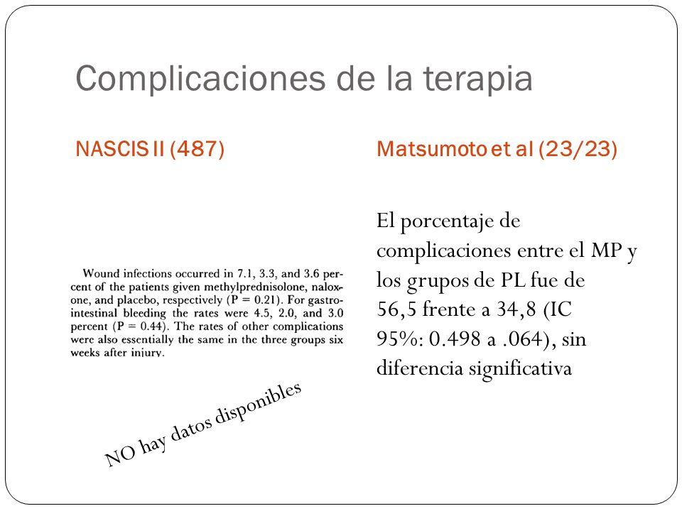 Complicaciones de la terapia NASCIS II (487)Matsumoto et al (23/23) El porcentaje de complicaciones entre el MP y los grupos de PL fue de 56,5 frente